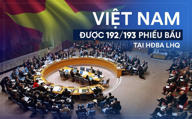 Đối ngoại 2019 Thể hiện bản lĩnh và vị thế chính trị Việt Nam