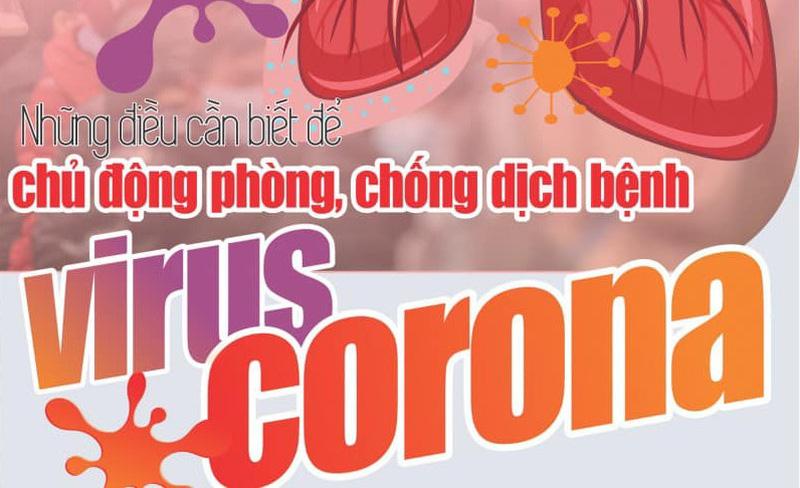 dich corona