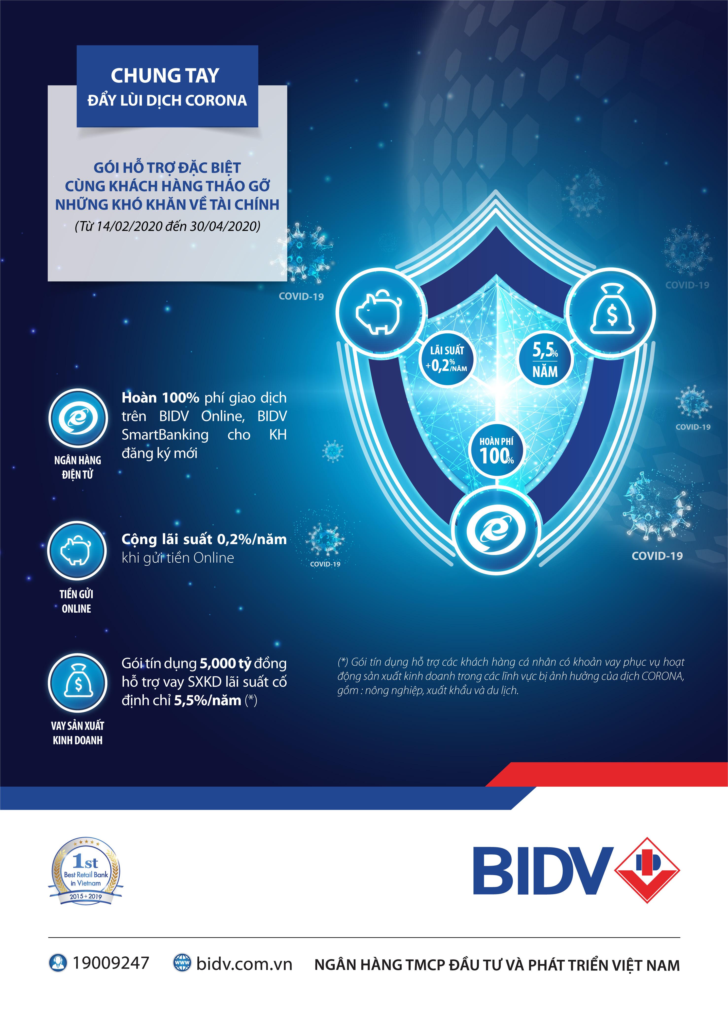 BIDV mở gói tín dụng 5 000 tỷ đồng cho khách hàng cá nhân bị ảnh hưởng bởi Covid-19