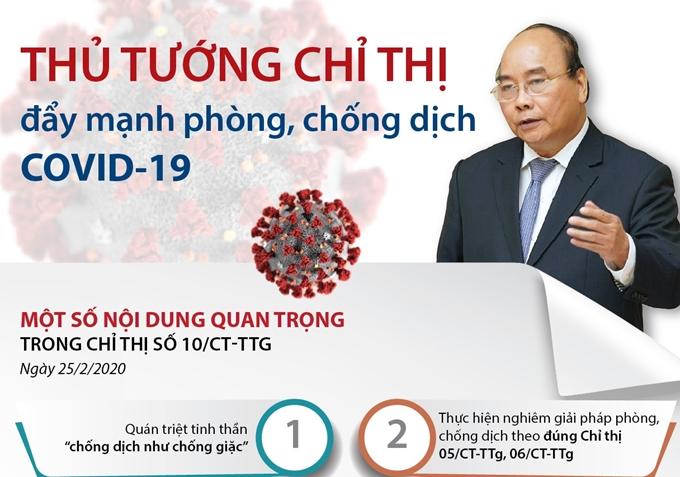 Thủ tướng chỉ thị tiếp tục đẩy mạnh phòng, chống dịch COVID-19