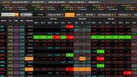 VN – Index giảm hơn 40 điểm sáng 12 3