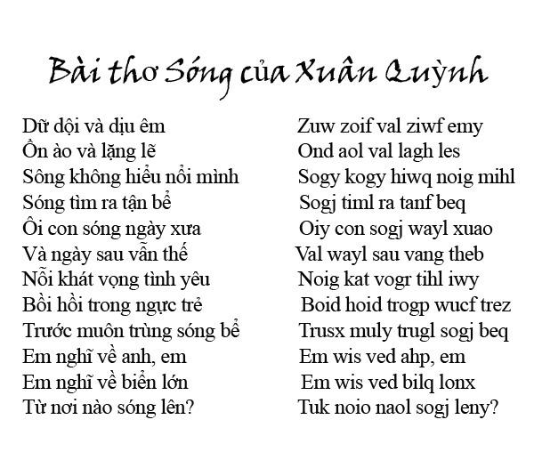 Không có chủ trương thay đổi chữ viết Tiếng Việt