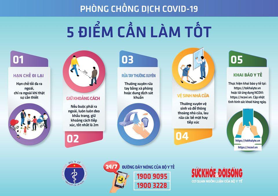 Việt Nam trở thành địa chỉ tin cậy đối với giới đầu tư