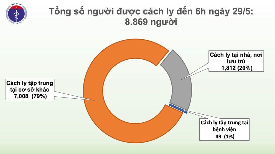 43 ngày không có ca mắc COVID-19 trong cộng đồng
