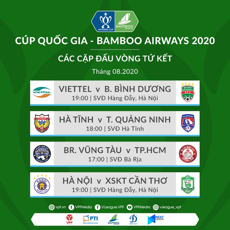 Xác định được 8 đội vào tứ kết Cúp Quốc gia Bamboo Airways 2020