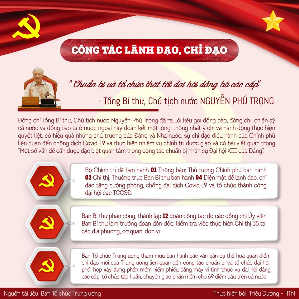 Infographic  Đại hội tổ chức cơ sở Đảng- Một số kết quả nổi bật