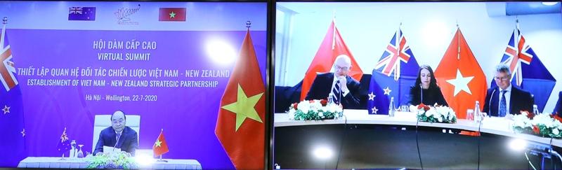 Tuyên bố chung Quan hệ Đối tác chiến lược Việt Nam - New Zealand