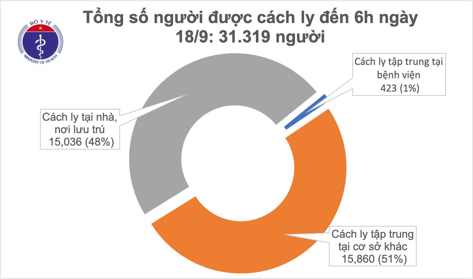 16 ngày không ghi nhận ca mắc mới COVID-19 trong cộng đồng