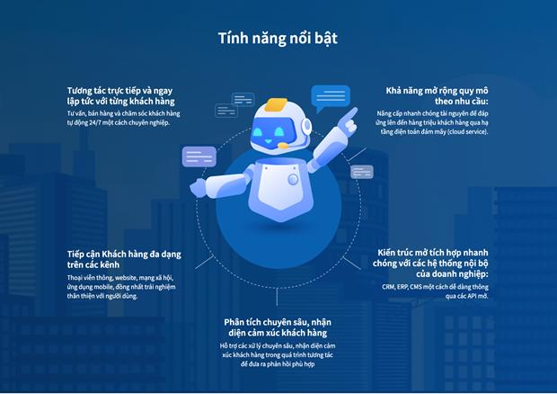 Bộ Thông tin và Truyền thông giới thiệu nền tảng trợ lý ảo tiếng Việt