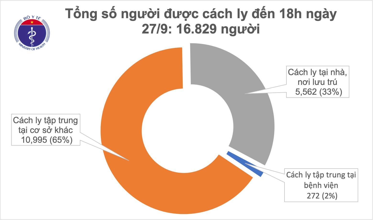 Thêm 5 ca mắc mới COVID-19 là người nhập cảnh từ Pháp