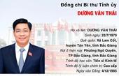 [Infographics] Chân dung Bí thư và Phó Bí thư Tỉnh ủy Bắc Giang nhiệm kỳ 2020 - 2025