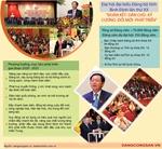 [Infographic] Đưa Bình Định tham gia vào nhóm các tỉnh dẫn đầu khu vực miền Trung