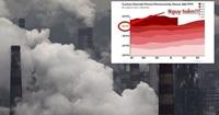 Nồng độ CO2 tiếp tục ở mức cao kỷ lục