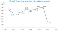 ADB Kinh tế của Việt Nam tăng trưởng nhanh