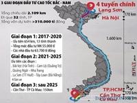 Đẩy nhanh giải phóng mặt bằng DA xây dựng một số đoạn đường bộ cao tốc tuyến Bắc - Nam phía Đông