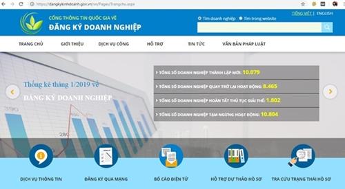 Đăng ký doanh nghiệp qua mạng thông tin điện tử