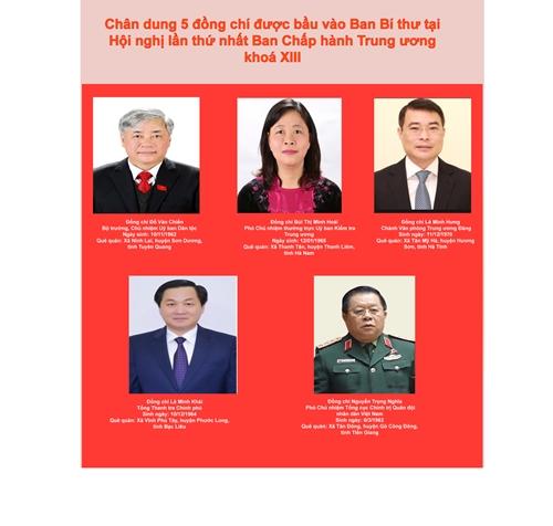 05 Ủy viên Trung ương khoá XIII được bầu vào Ban Bí thư