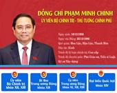 [Infographic] Chân dung tân Thủ tướng Chính phủ Phạm Minh Chính