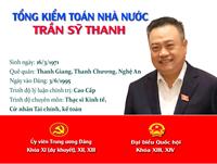 [Infographic] Chân dung tân Tổng Kiểm toán Nhà nước Trần Sỹ Thanh