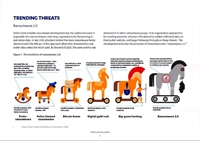 Cảnh báo về Ransomeware 2 0 Xu hướng mới của tội phạm mạng