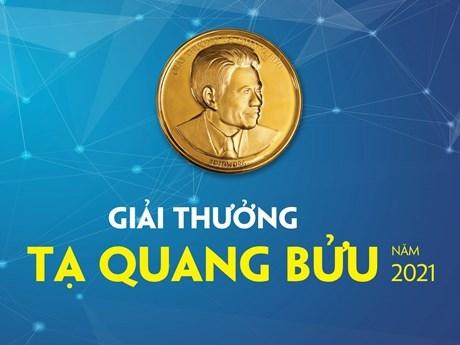 Giải thưởng Tạ Quang Bửu 2021 Phát huy hiệu quả nội lực trong nghiên cứu khoa học