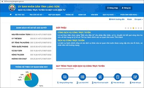 Lạng Sơn cung cấp trực tuyến mức 4 trên Cổng dịch vụ công và hệ thống thông tin một cửa điện tử