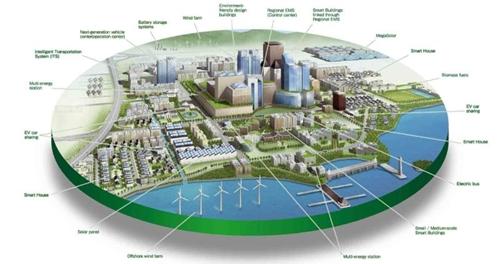 Thời tiết khắc nghiệt ảnh hưởng tới giá trị bất động sản tại các thành phố lớn trên thế giới
