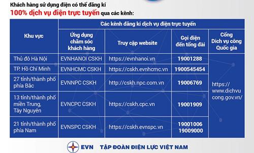 Khách hàng toàn quốc ưa chuộng các kênh dịch vụ điện trực tuyến của EVN