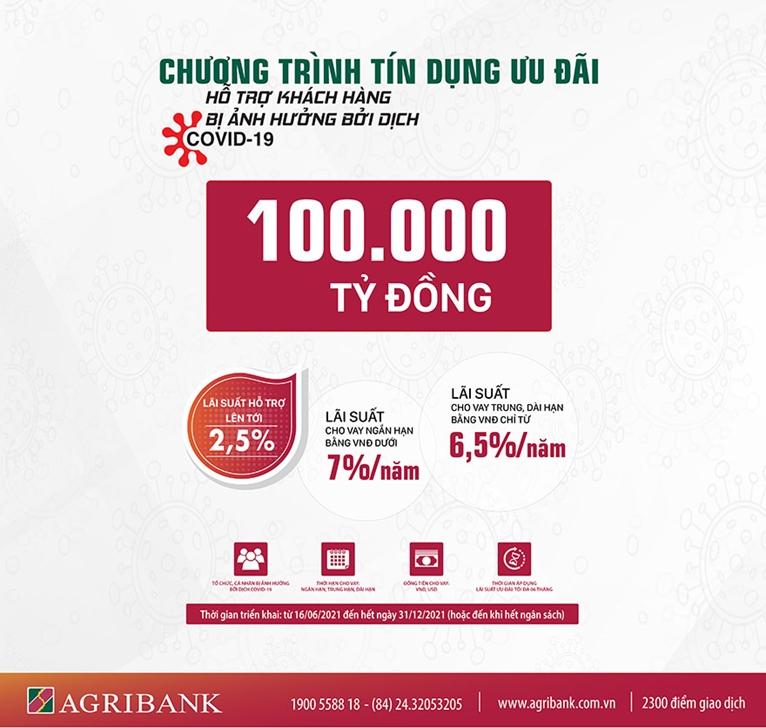 Agribank tiếp tục ủng hộ 52,5 tỷ đồng cho công tác phòng chống dịch
