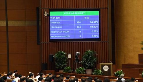 Bổ sung nội dung phòng, chống dịch COVID-19 vào Nghị quyết của Quốc hội