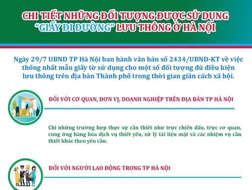 [Infographic] Những đối tượng được sử dụng Giấy đi đường lưu thông ở Hà Nội