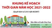 [Infographic] Khung kế hoạch thời gian năm học 2021-2022