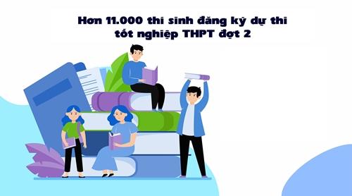 [Infographic] Hơn 11 000 thí sinh đăng ký dự thi tốt nghiệp THPT đợt 2