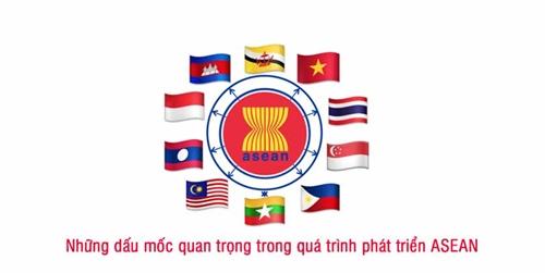 [Infographic] Những dấu mốc quan trọng trong quá trình phát triển ASEAN