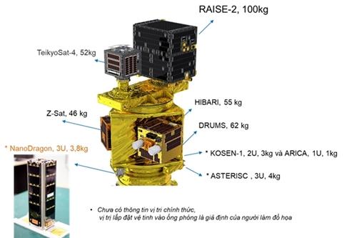 Vệ tinh NanoDragon sẽ được phóng bằng tên lửa Epsilon số 5 của Nhật Bản