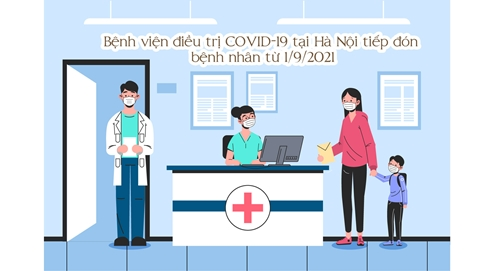 Bệnh viện điều trị COVID-19 tại Hà Nội tiếp đón bệnh nhân từ 1 9 2021