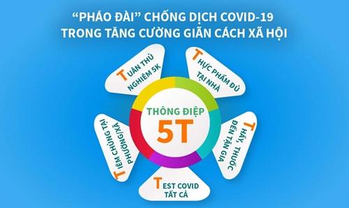 """""""Thông điệp 5T""""của Bộ Y tế tăng cường giãn cách xã hội"""