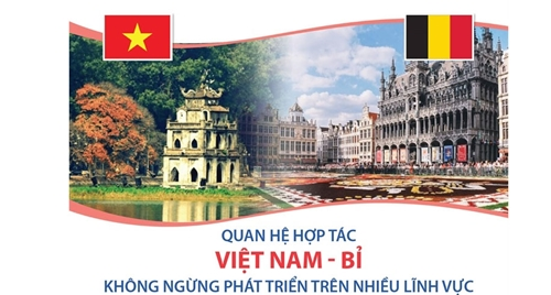 Quan hệ Việt Nam - Bỉ không ngừng phát triển trên nhiều lĩnh vực