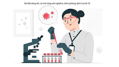 Hà Nội tăng tốc và mở rộng xét nghiệm, tiêm phòng dịch COVID-19