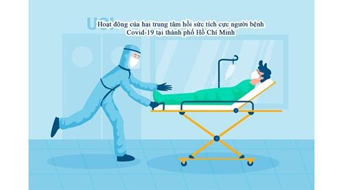 Hoạt động của hai trung tâm hồi sức tích cực người bệnh COVID-19 TP Hồ Chí Minh