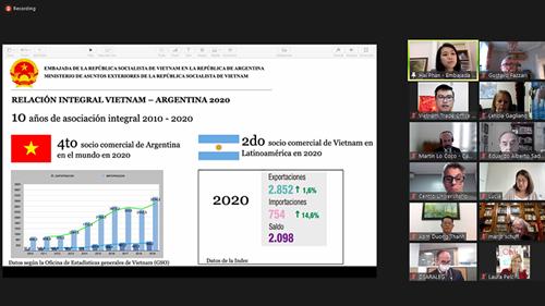 Thúc đẩy hợp tác kinh tế - thương mại Việt Nam - Argentina