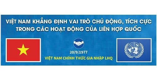 Việt Nam khẳng định vai trò chủ động, tích cực trong các hoạt động của Liên hợp quốc