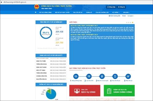 Ninh Bình cung cấp 100 dịch vụ công đủ điều kiện lên trực tuyến mức độ 4