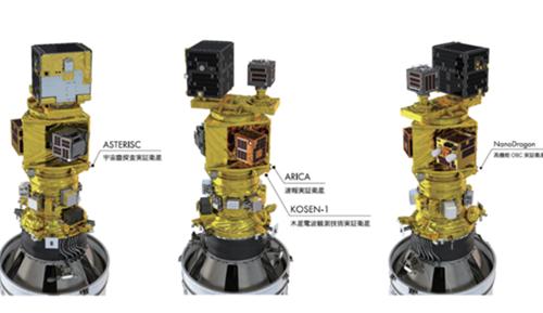 Vệ tinh NanoDragon của Việt Nam sẽ lên quỹ đạo ngày 7 10 2021