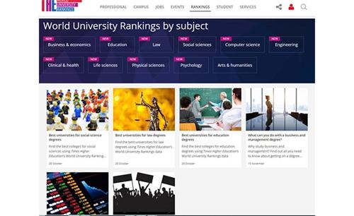 7 lĩnh vực của giáo dục đại học Việt Nam được xếp hạng thế giới